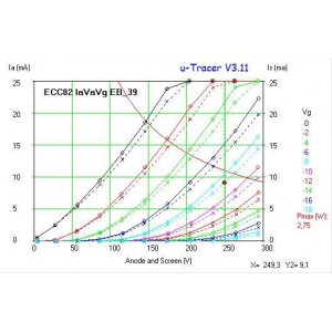PHILIPS MINIWATT 12AU7 - ECC82 VACUUM TUBE - MICROTRACER TEST 70% 78%