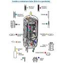 Emparejamiento y estudio de válvulas de vacío