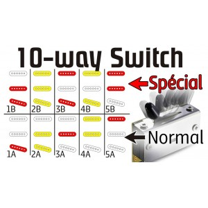 FREEWAY 5B5-01 10 WAY PICKUP SELECTOR SWITCH WITH BLACK TIP CAP FOR FENDER STRAT