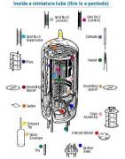 Vakuumventilpaarung in Madrid